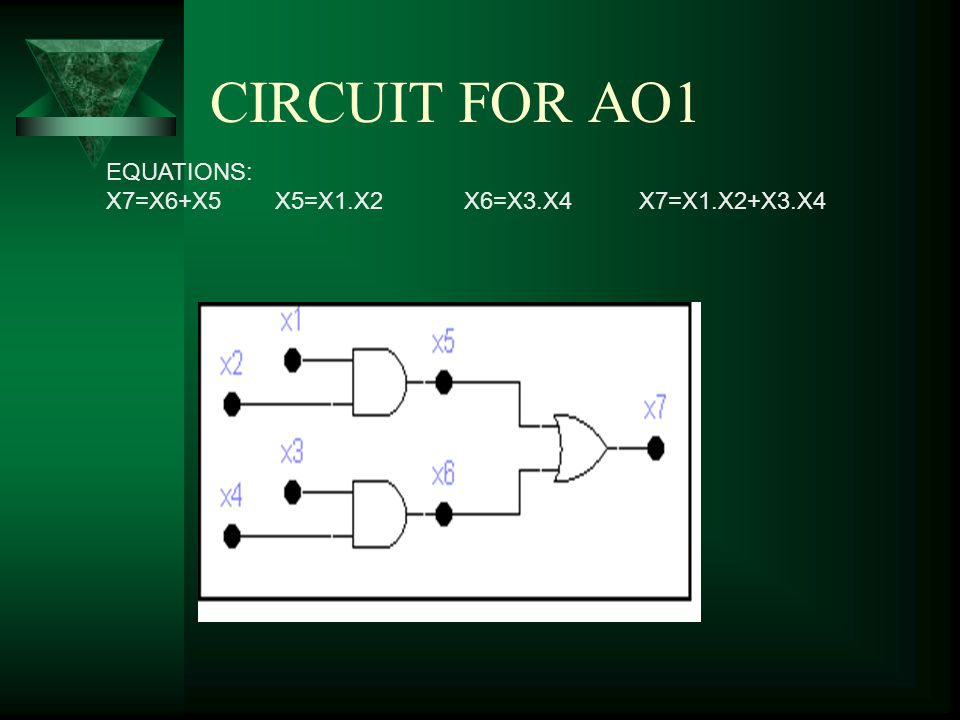 CIRCUIT FOR AO1 EQUATIONS: X7=X6+X5 X5=X1.X2 X6=X3.X4 X7=X1.X2+X3.X4