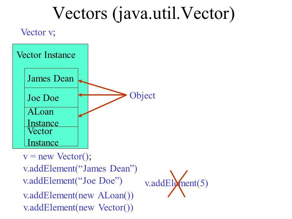 Vectors (java.util.Vector)