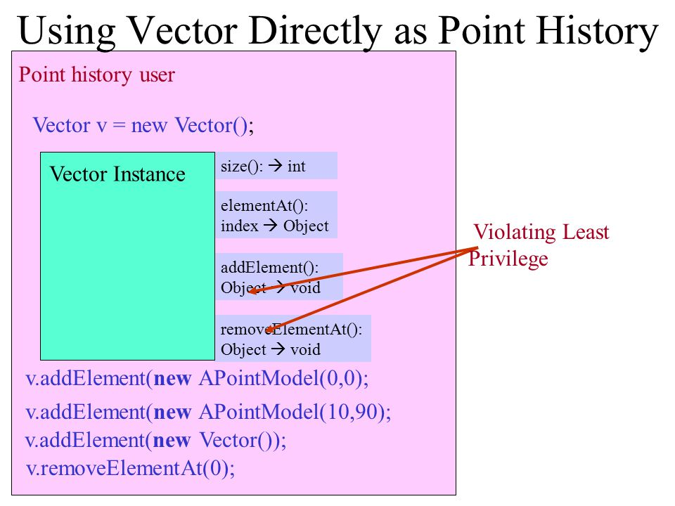 Using Vector Directly as Point History
