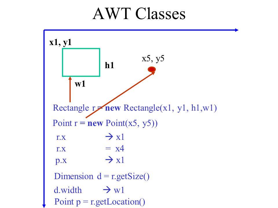 AWT Classes x1, y1 w1 h1 x5, y5 Point r = new Point(x5, y5))