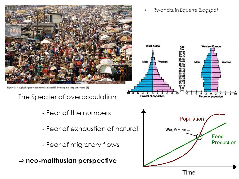 The Specter of overpopulation - Fear of the numbers
