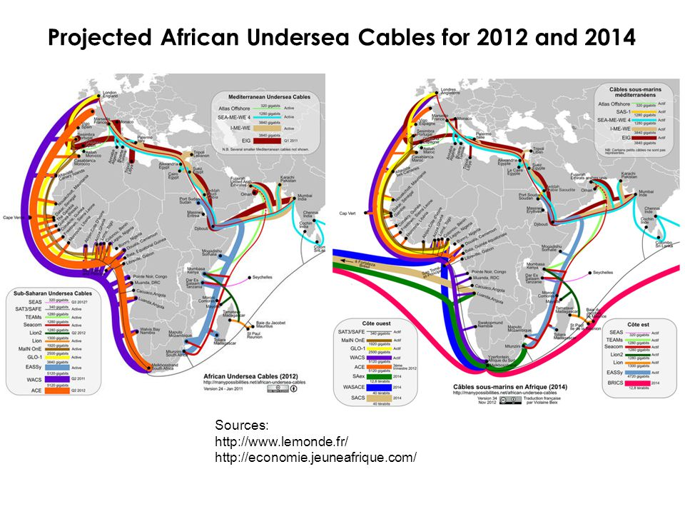 Projected African Undersea Cables for 2012 and 2014