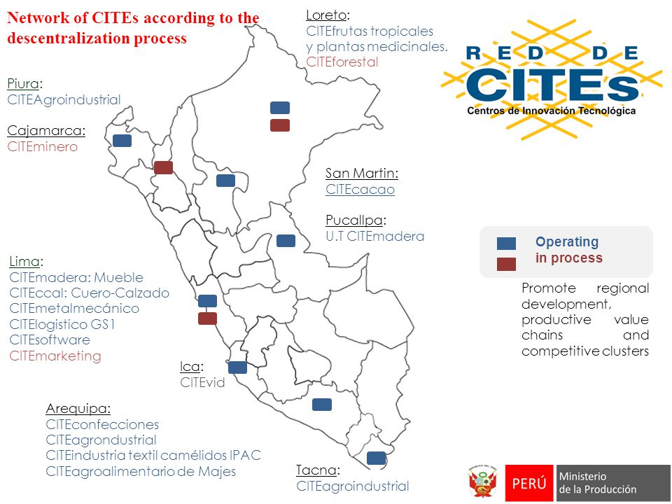 Network of CITEs according to the descentralization process