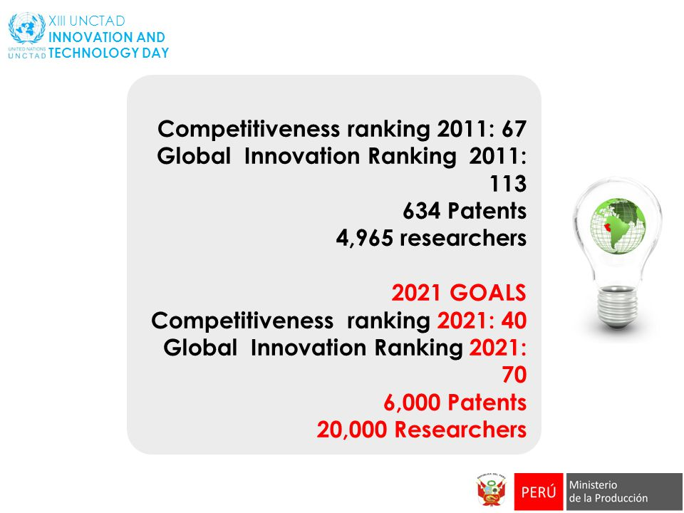 Competitiveness ranking 2011: 67 Global Innovation Ranking 2011: 113