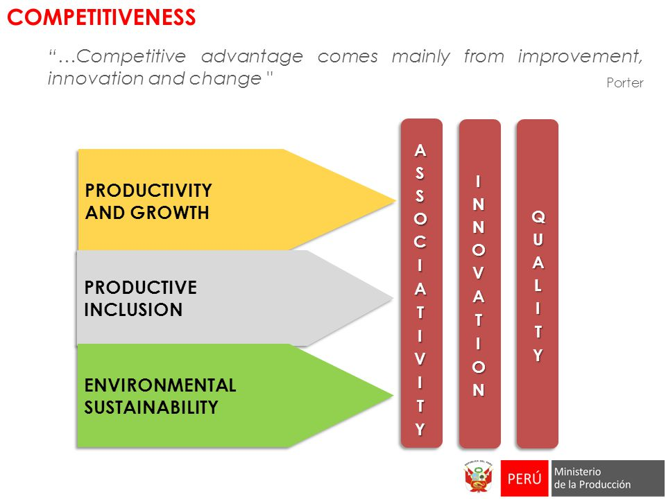 COMPETITIVENESS …Competitive advantage comes mainly from improvement, innovation and change Porter.