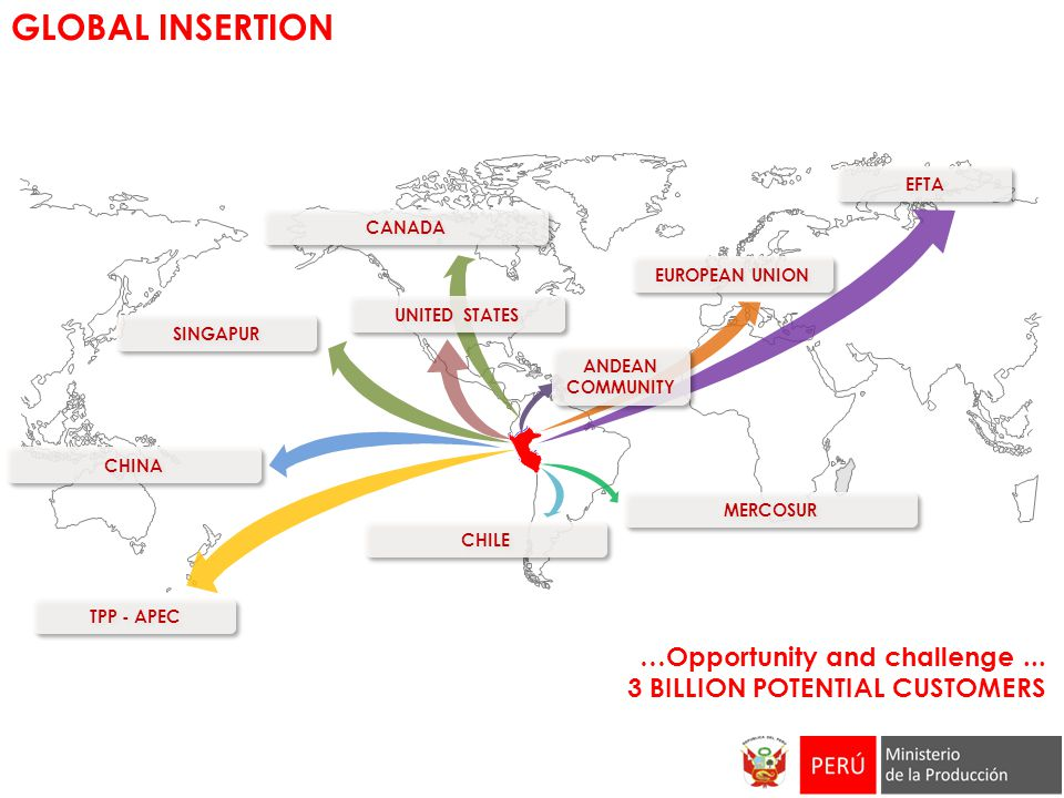 GLOBAL INSERTION EFTA. CANADA. EUROPEAN UNION. UNITED STATES. European. Union. SINGAPUR. ANDEAN COMMUNITY.
