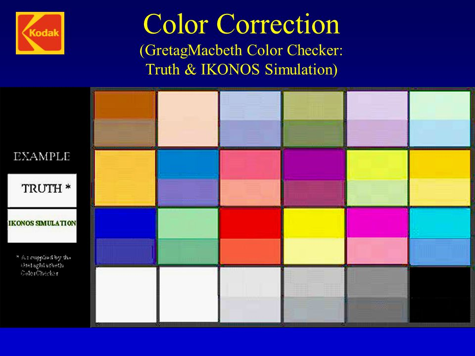 Color Correction (GretagMacbeth Color Checker: Truth & IKONOS Simulation)