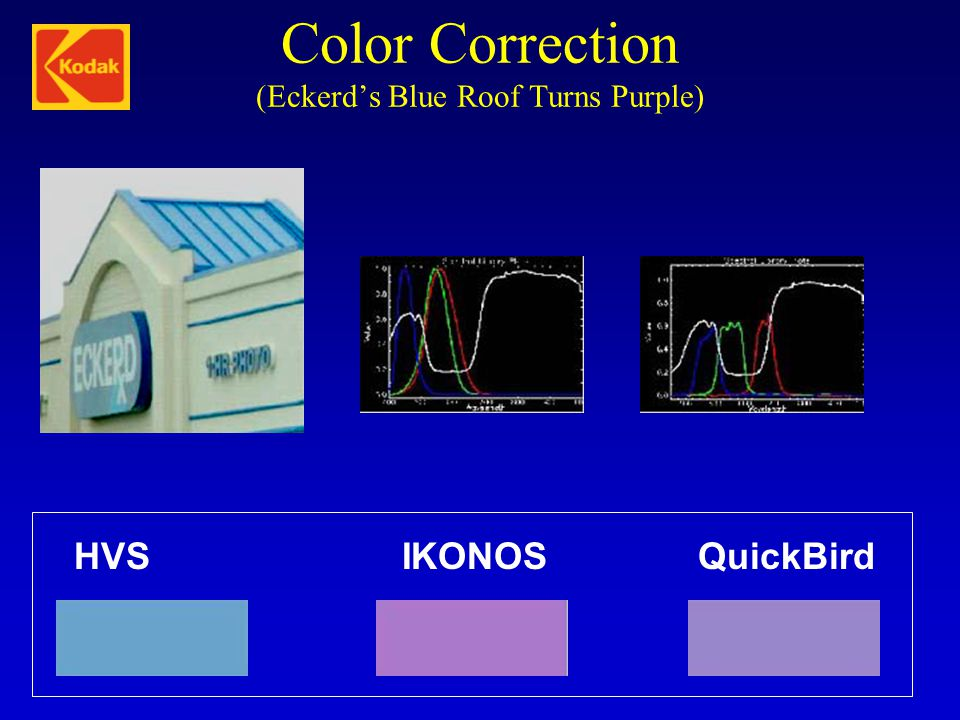 Color Correction (Eckerd's Blue Roof Turns Purple)