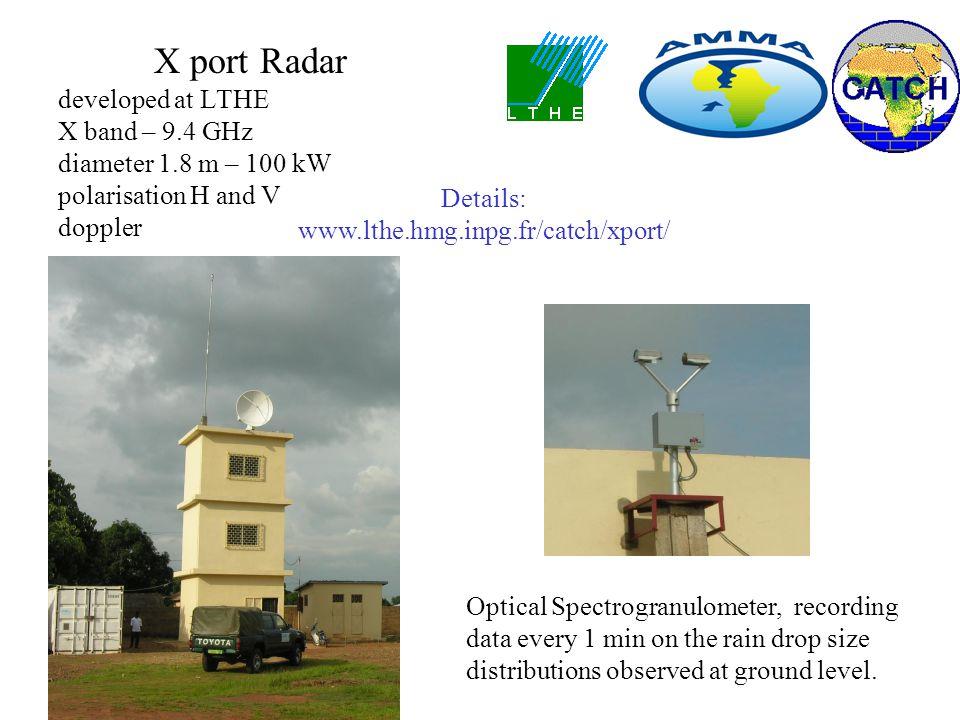 Details: www.lthe.hmg.inpg.fr/catch/xport/