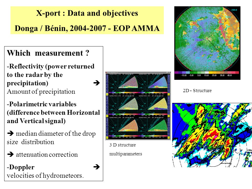 X-port : Data and objectives Donga / Bénin, 2004-2007 - EOP AMMA