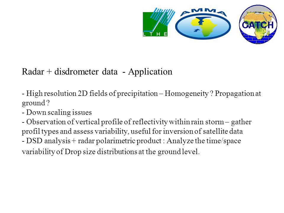 Radar + disdrometer data - Application - High resolution 2D fields of precipitation – Homogeneity .