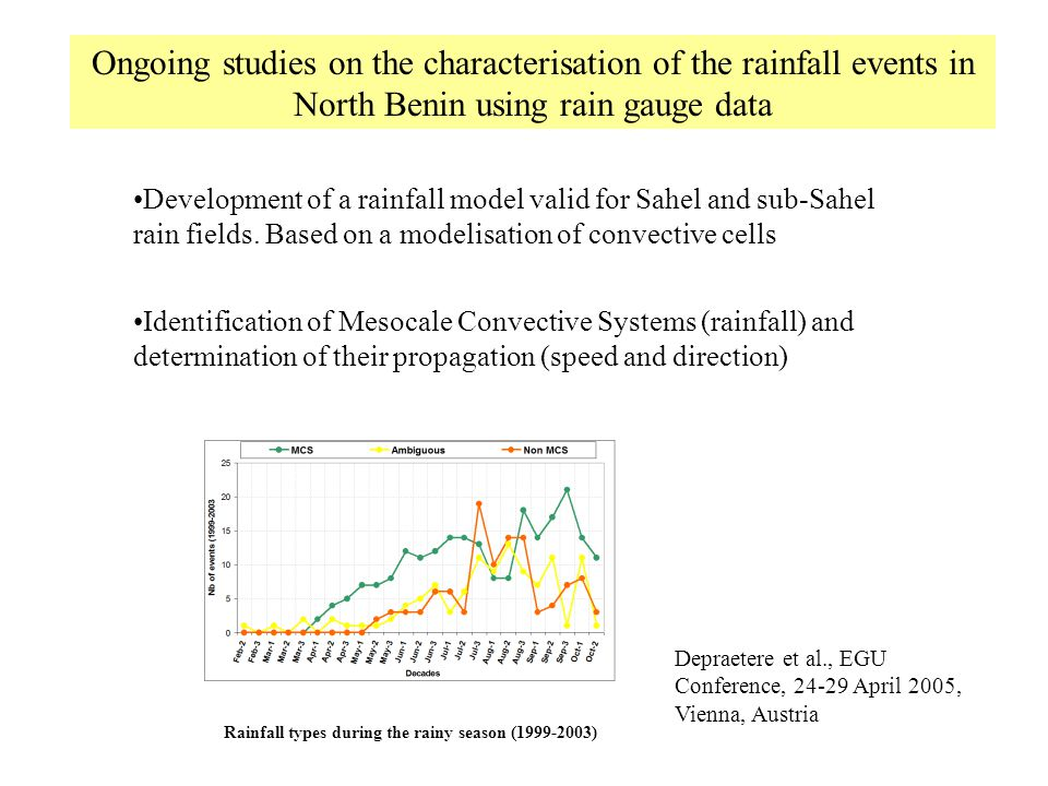 Rainfall types during the rainy season (1999-2003)
