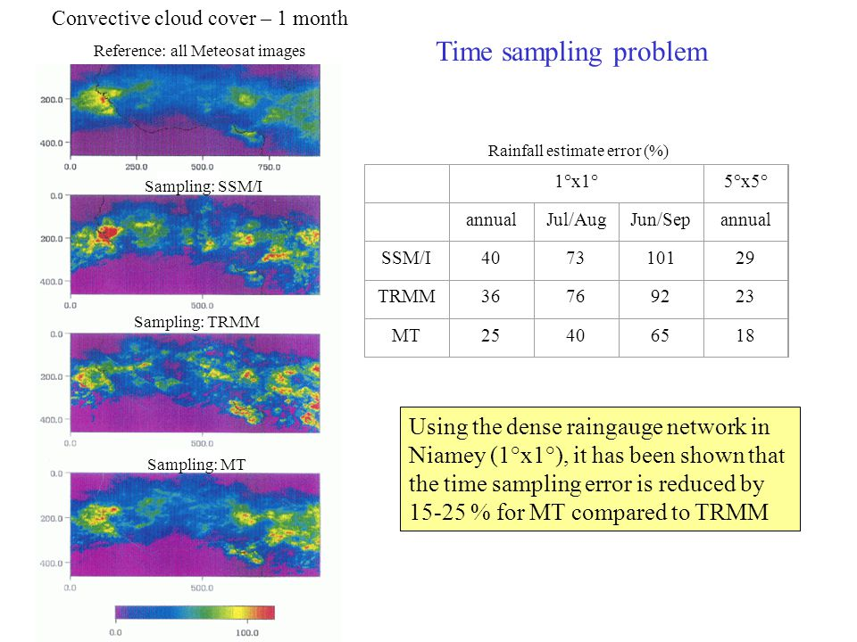 Convective cloud cover – 1 month