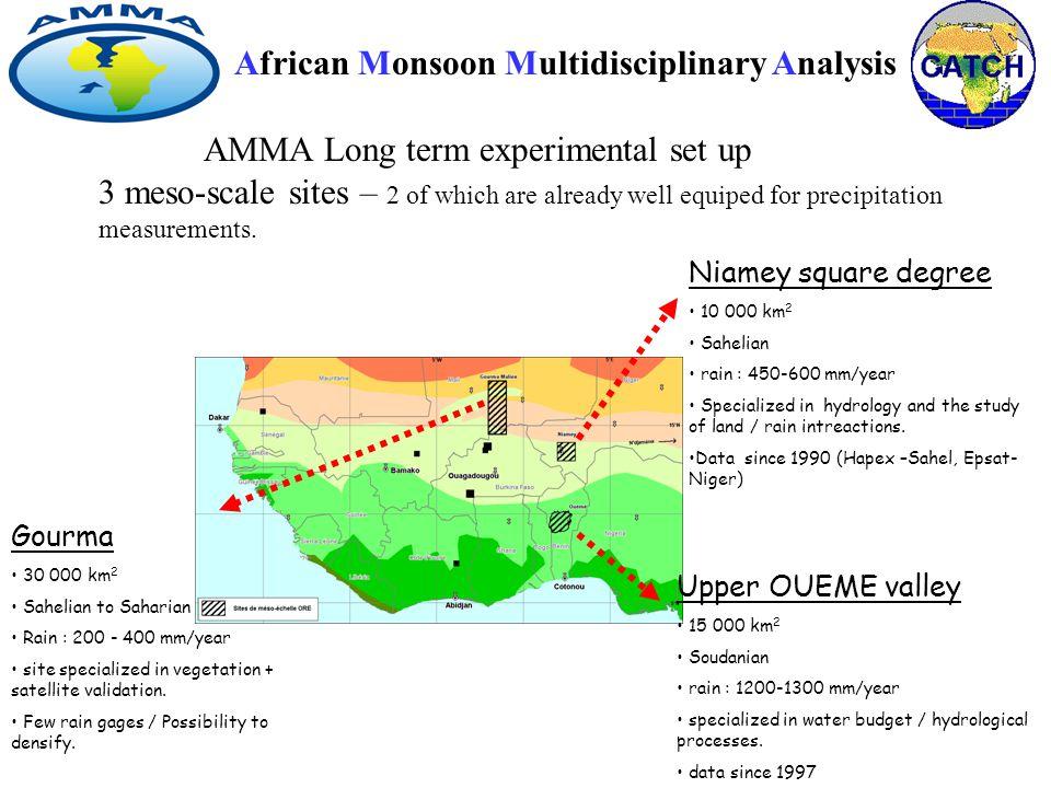 African Monsoon Multidisciplinary Analysis