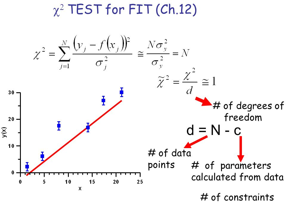 d = N - c c2 TEST for FIT (Ch.12) # of degrees of freedom # of data