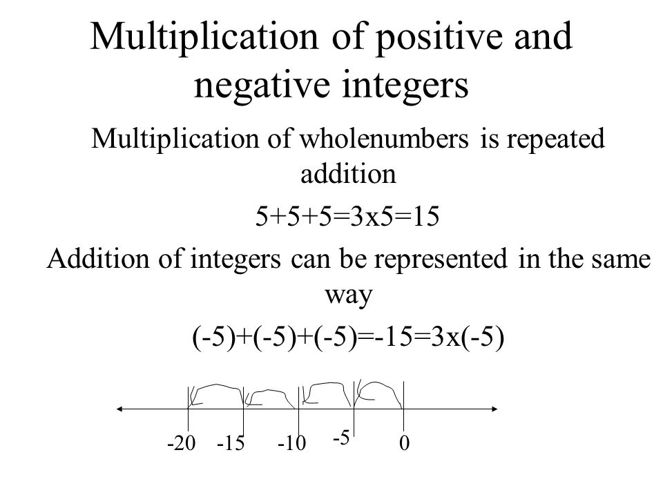 Multiplication of positive and negative integers