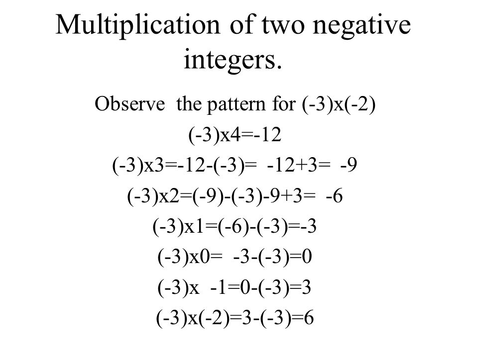 Multiplication of two negative integers.