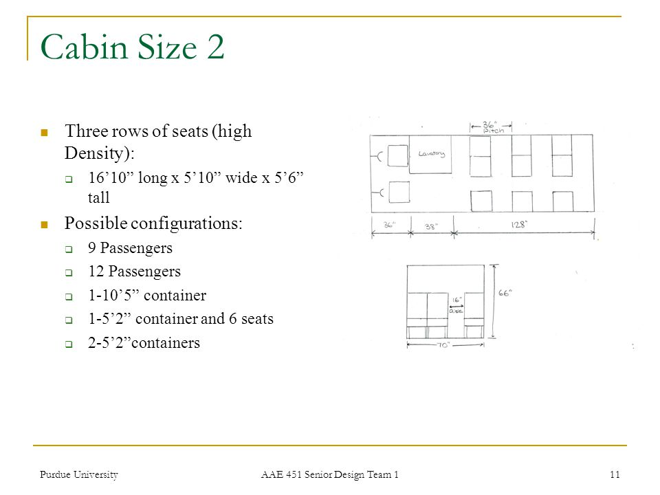 Cabin Size 2 Three rows of seats (high Density):