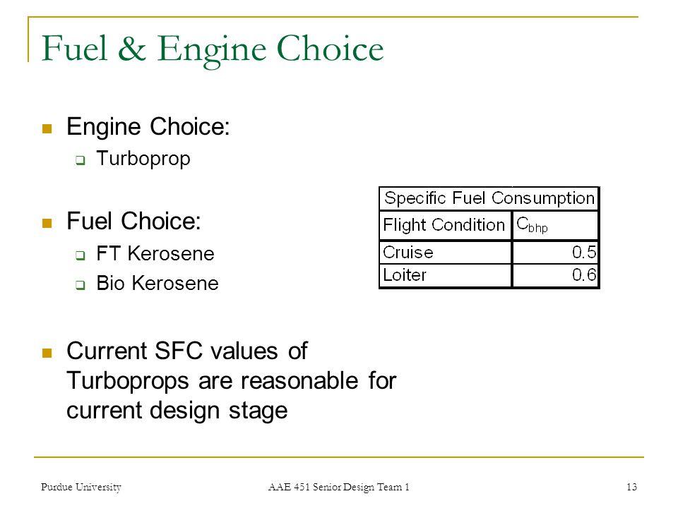 Fuel & Engine Choice Engine Choice: Fuel Choice: