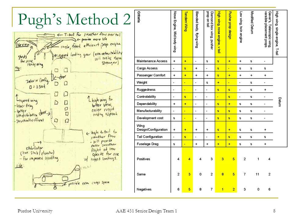 Pugh's Method 2 Purdue University AAE 451 Senior Design Team 1