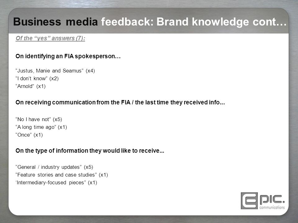 Business media feedback: Brand knowledge cont…