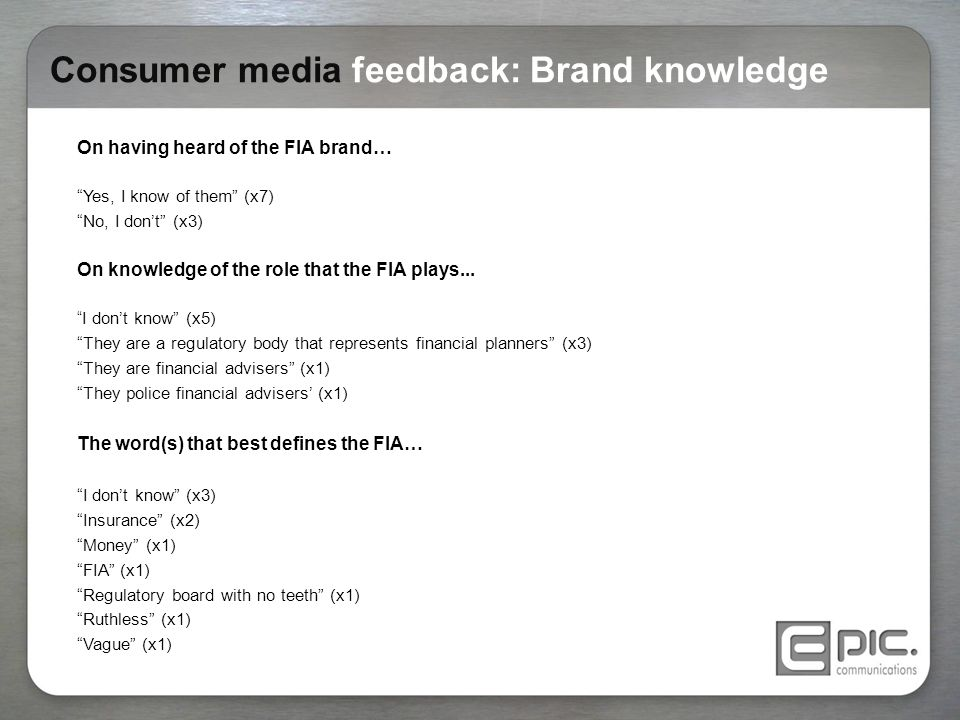 Consumer media feedback: Brand knowledge