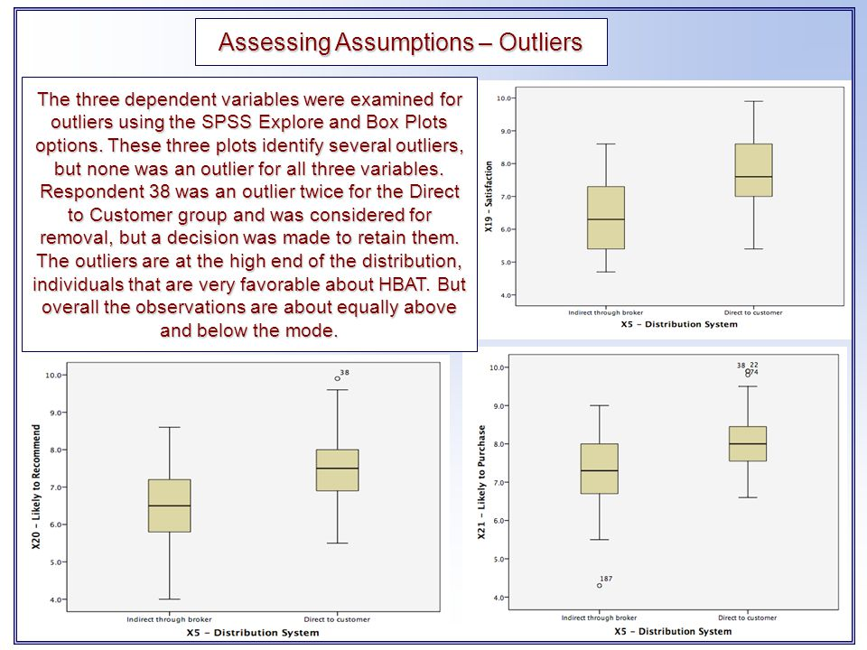 Assessing Assumptions – Outliers