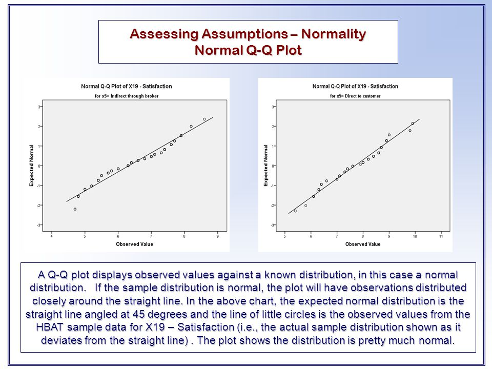 Assessing Assumptions – Normality