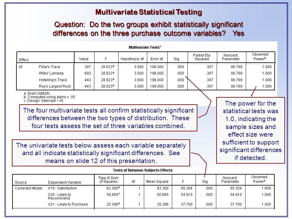 Multivariate Statistical Testing
