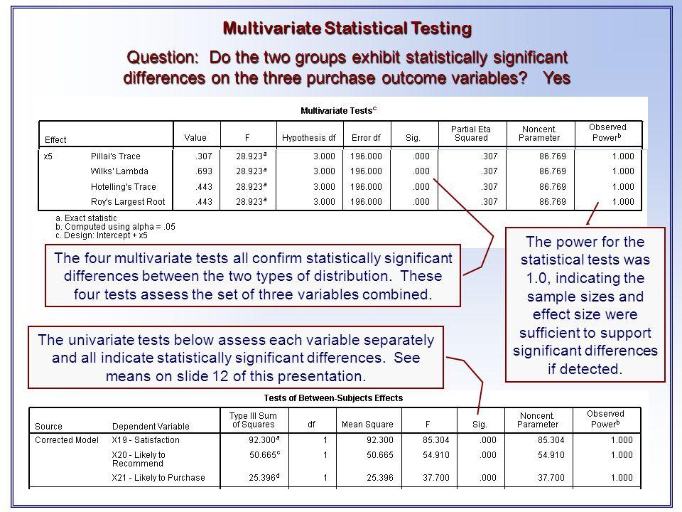 Multivariate Statistical Testing