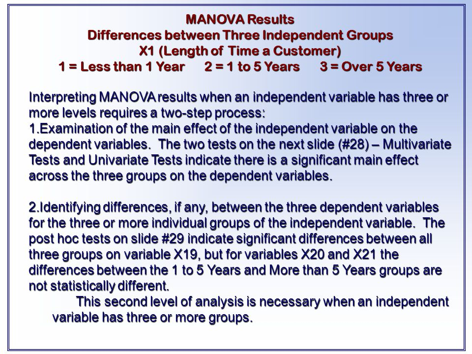 Differences between Three Independent Groups