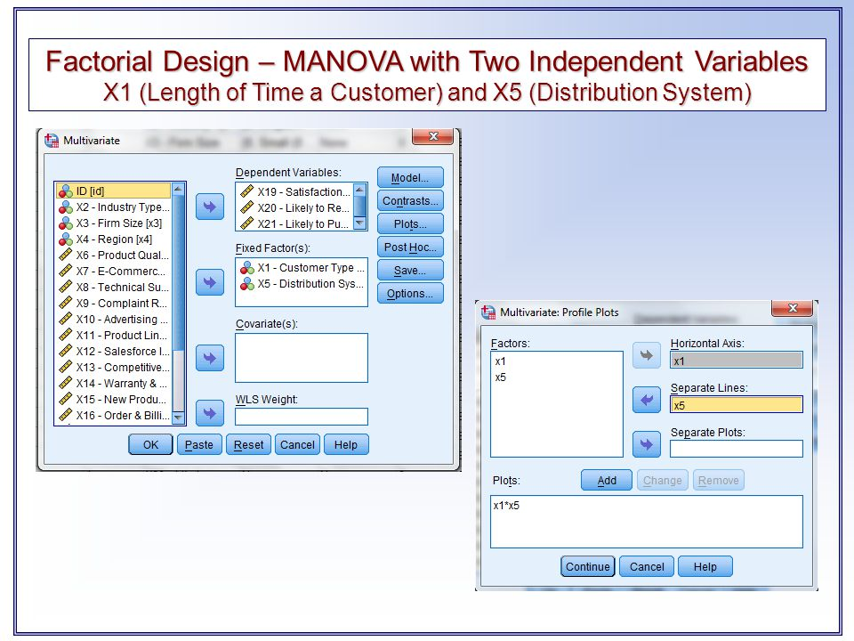 Factorial Design – MANOVA with Two Independent Variables