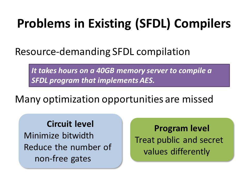 Problems in Existing (SFDL) Compilers