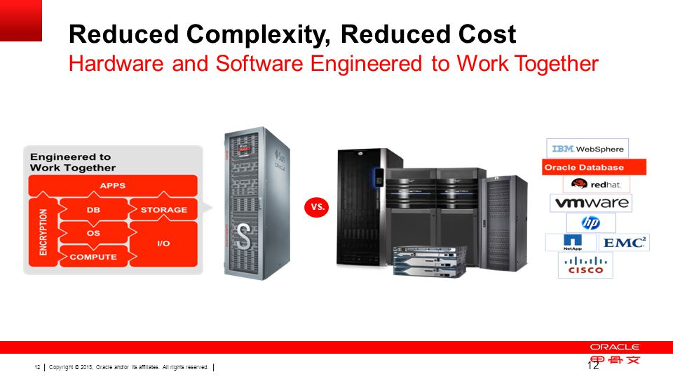 Reduced Complexity, Reduced Cost