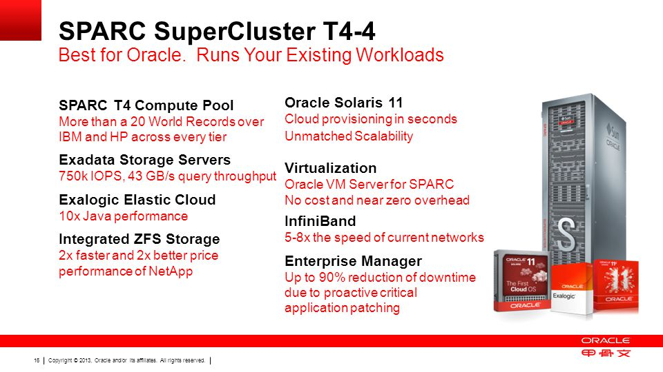 SPARC SuperCluster T4-4 Best for Oracle. Runs Your Existing Workloads