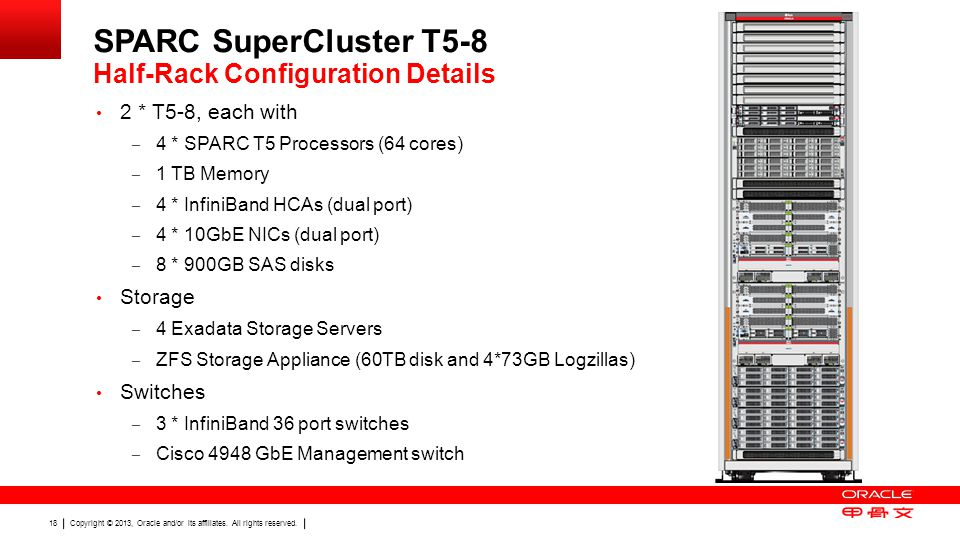 SPARC SuperCluster T5-8 Half-Rack Configuration Details