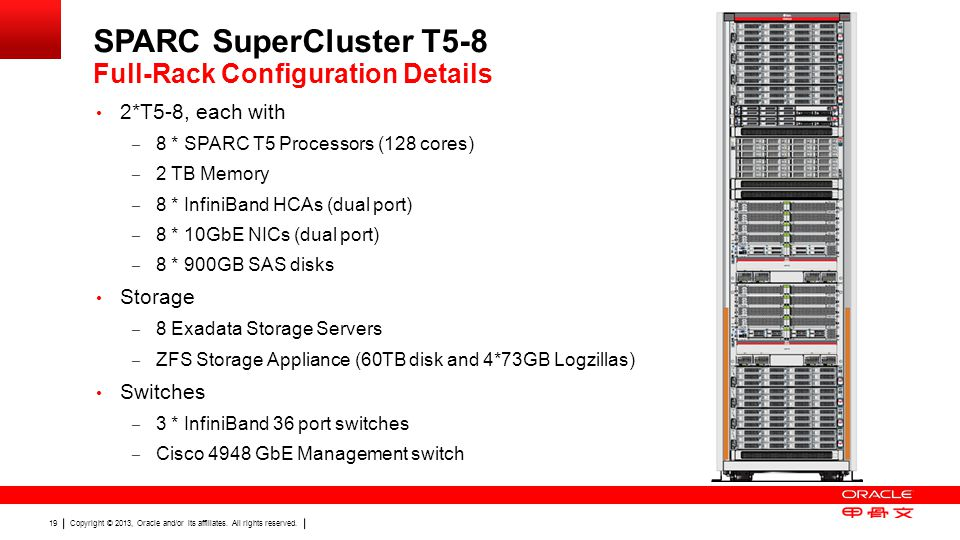 SPARC SuperCluster T5-8 Full-Rack Configuration Details