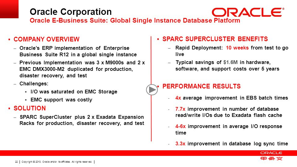 Oracle Corporation Oracle E-Business Suite: Global Single Instance Database Platform