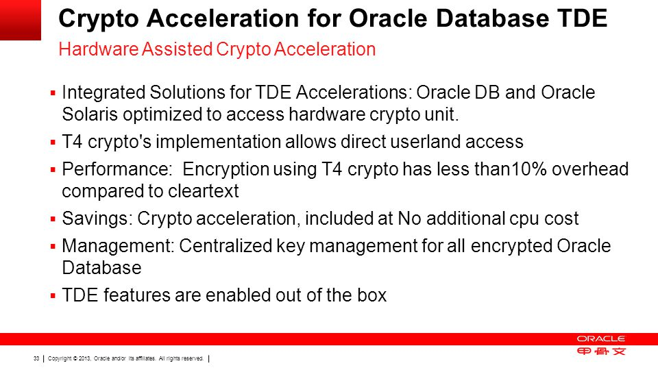 Crypto Acceleration for Oracle Database TDE