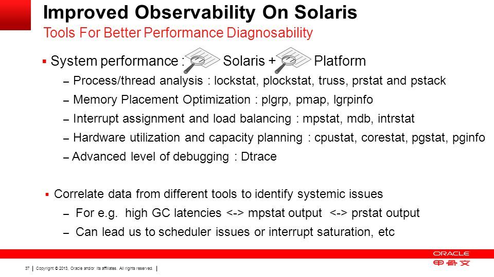 Improved Observability On Solaris