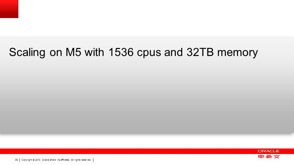 Scaling on M5 with 1536 cpus and 32TB memory