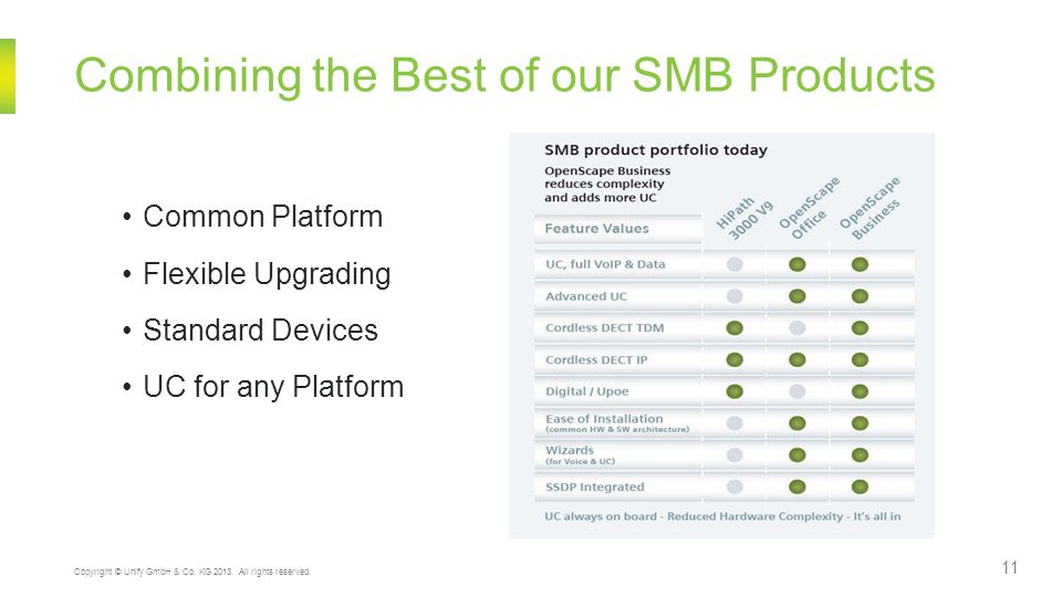 Combining the Best of our SMB Products