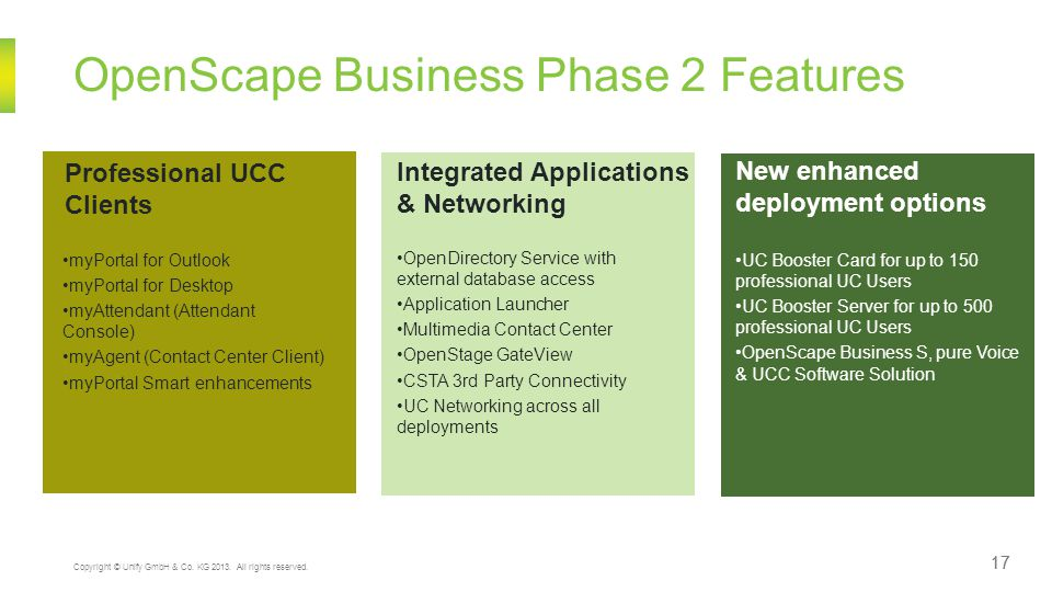 OpenScape Business Phase 2 Features