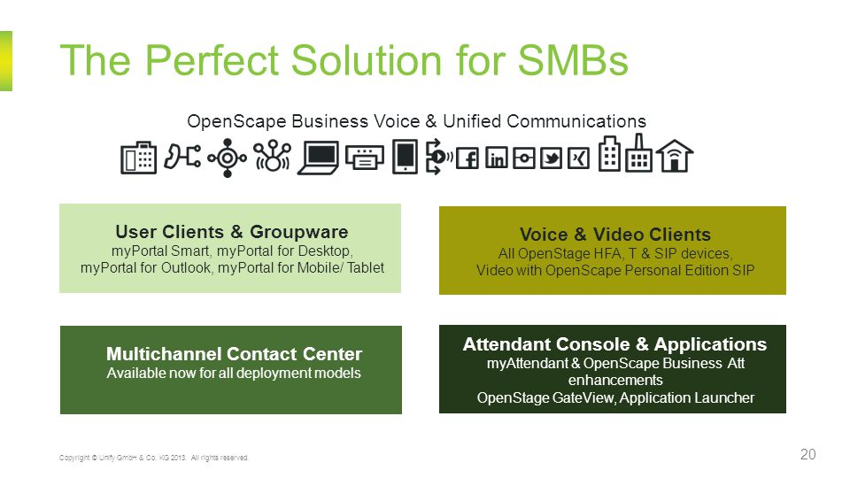 The Perfect Solution for SMBs