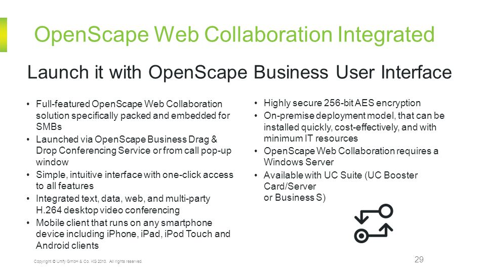 OpenScape Web Collaboration Integrated
