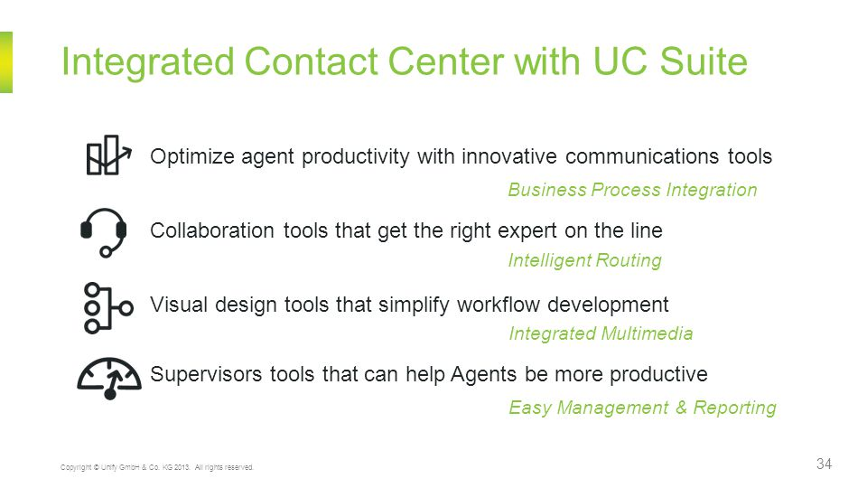 Integrated Contact Center with UC Suite