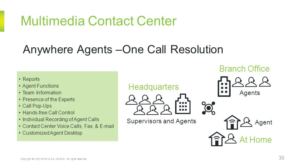 Multimedia Contact Center
