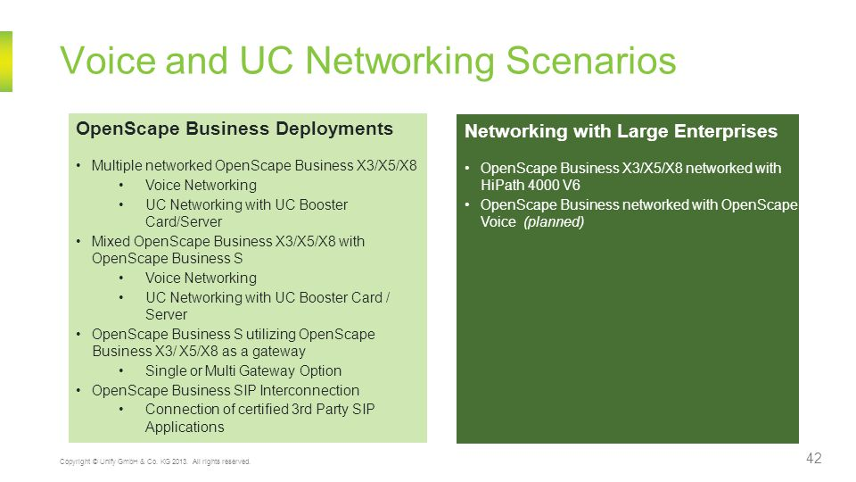 Voice and UC Networking Scenarios