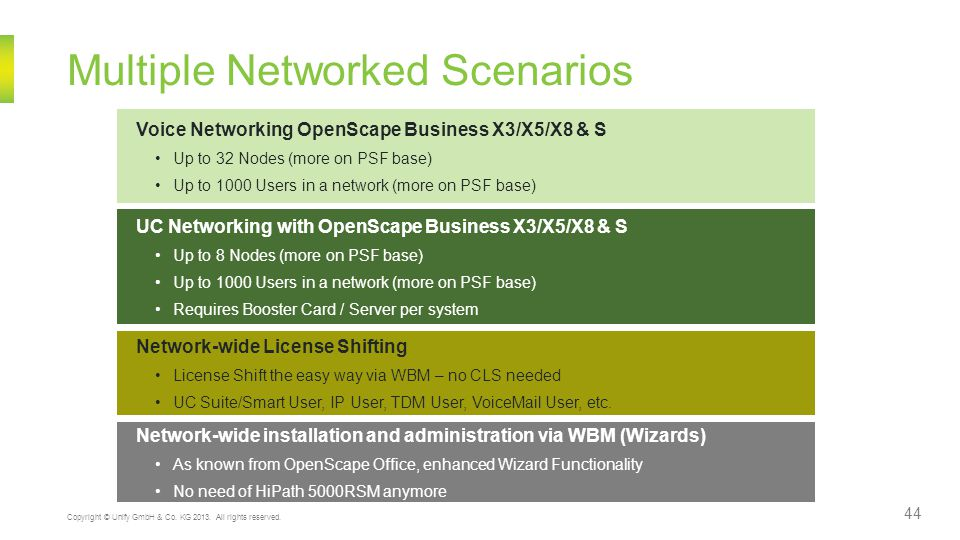 Multiple Networked Scenarios
