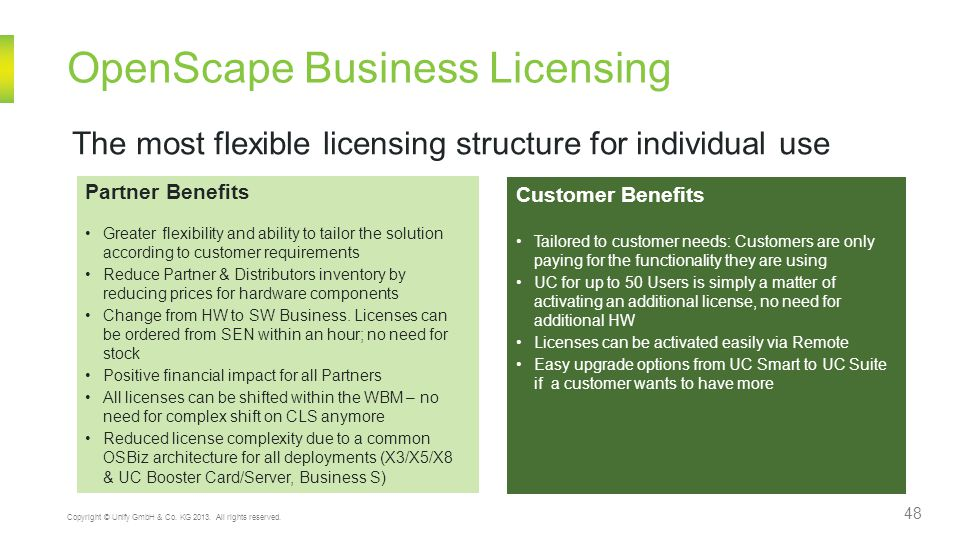 OpenScape Business Licensing